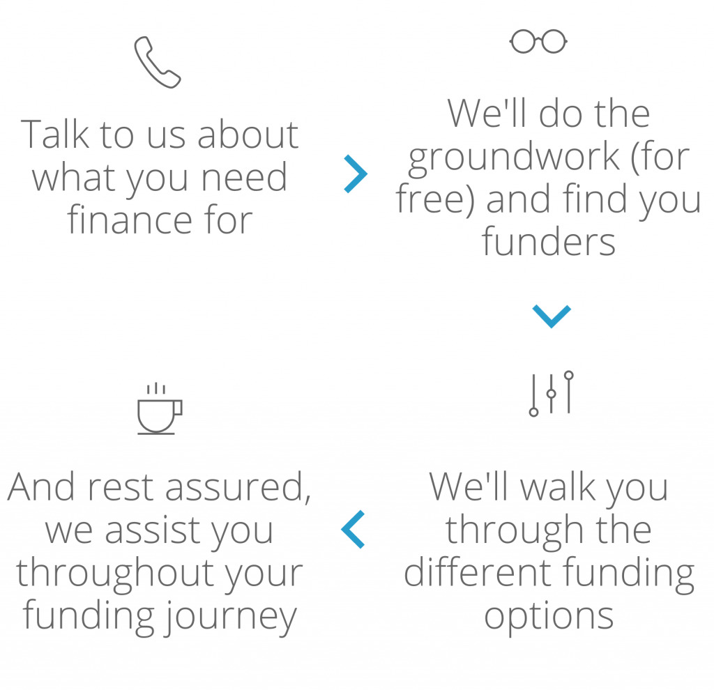 Trade Finance Global Singapore | Your Experts in Trade Finance
