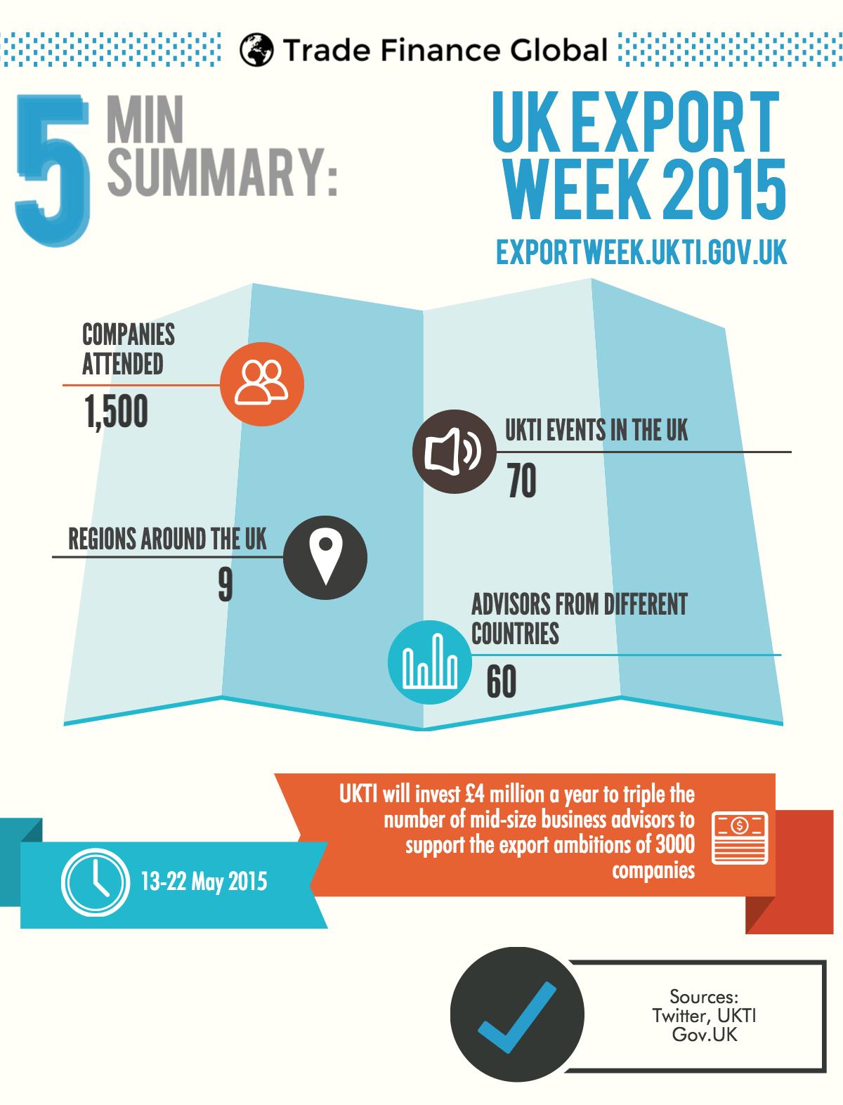 UK Brief Summary #exportweek