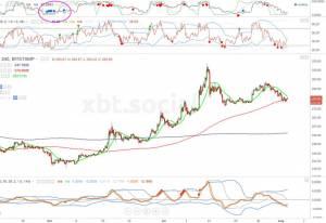 Bitstamp_Bitcoin_price_chart_h4_00h11_030815_both