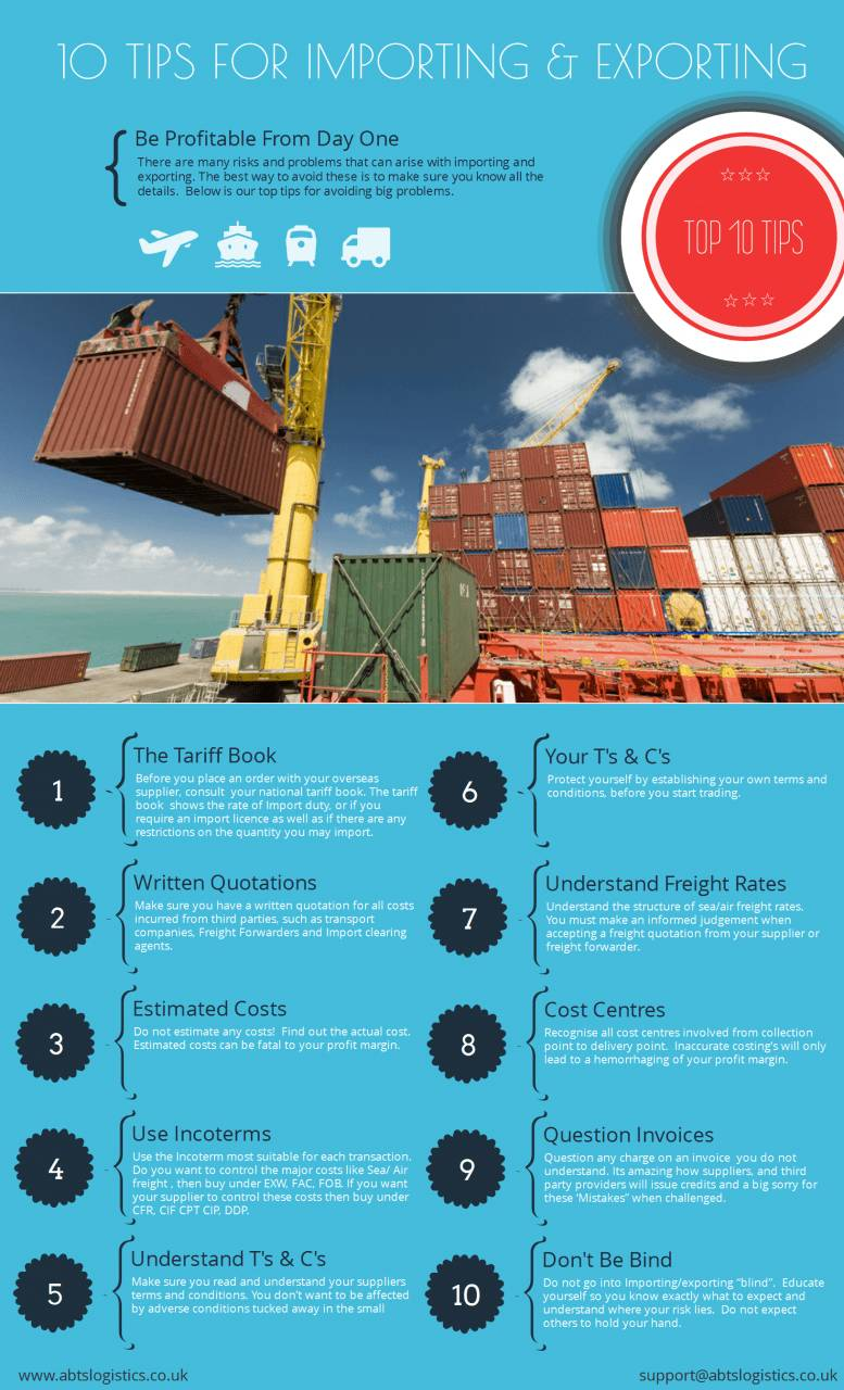 Funding Services for Importers | Trade Finance Global