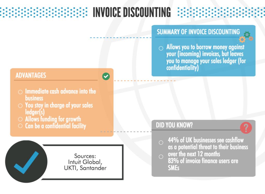 factoring-v-invoice-finance_block_3