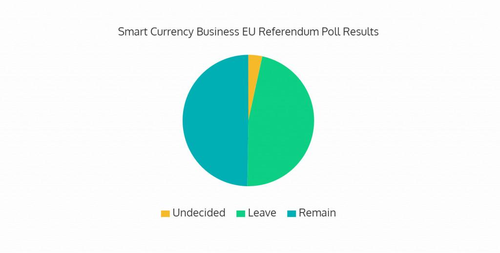 EU-referendum-poll
