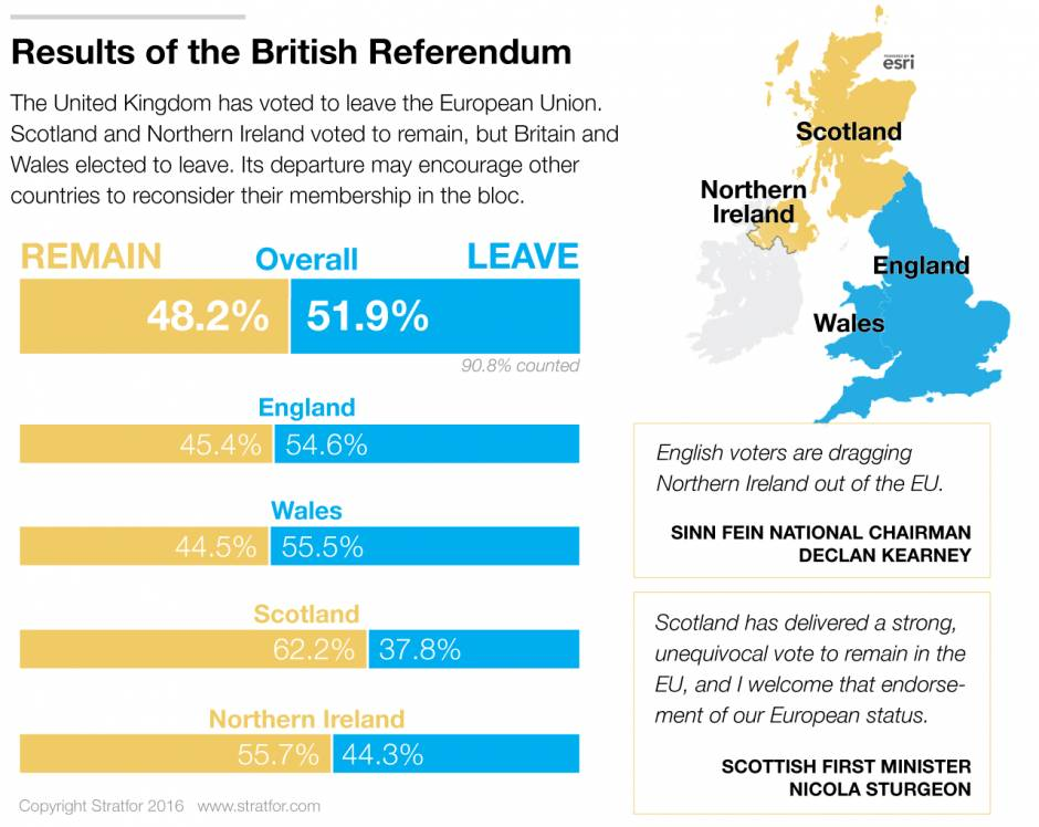 brexit-result