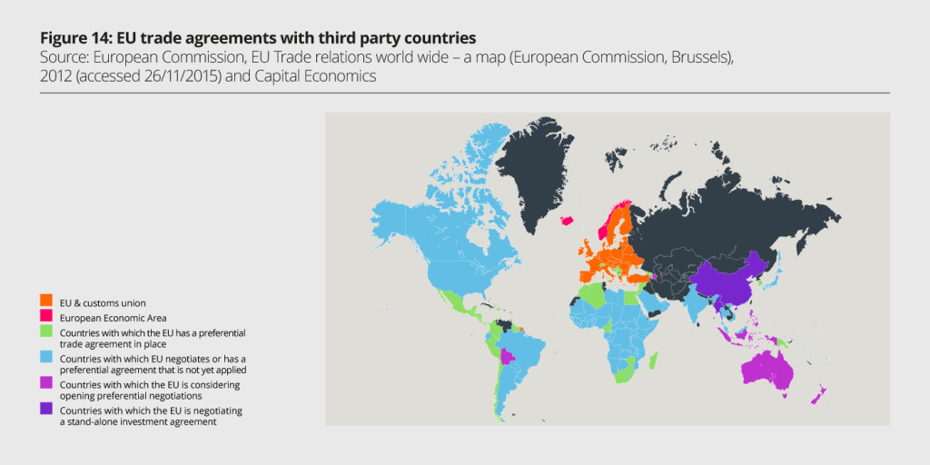 Current EU Trade Agreements with Other Countries