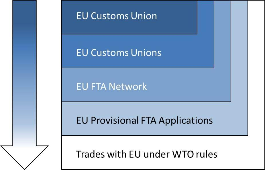Why Uk Israeli Trade Flows Warrant Focus From Uk Trade Policymakers