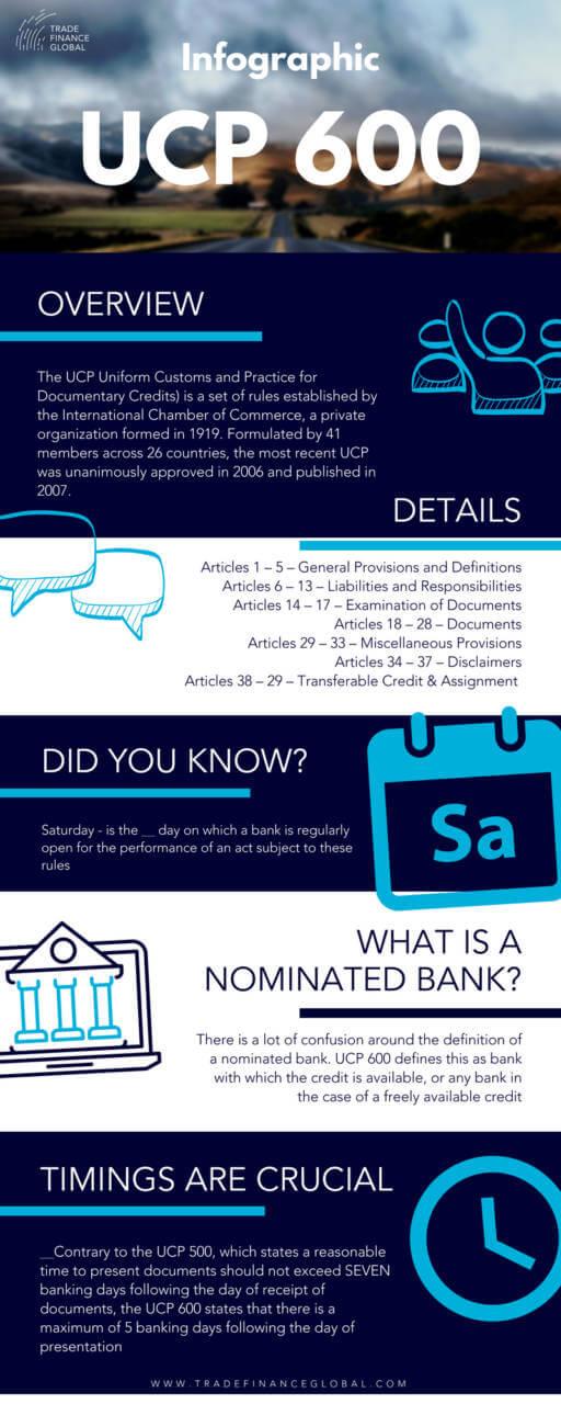UCP600 Infographic