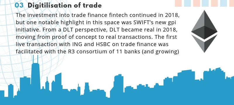 digitalisation of trade