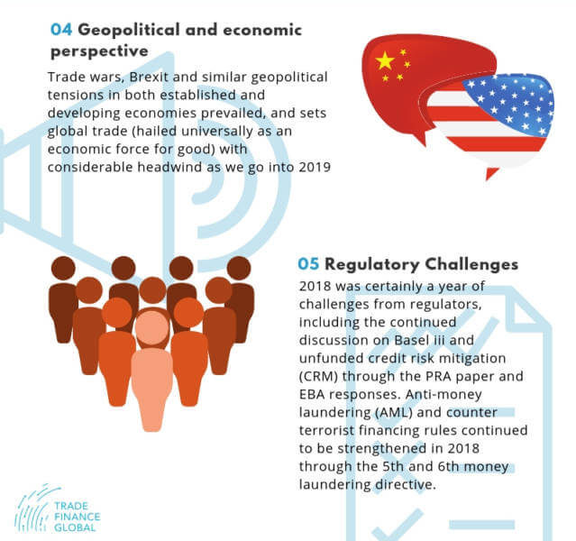 2018 highlights infographic geopolitical perspective and regulatory challenges