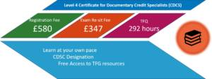 documentary credit specialist certification