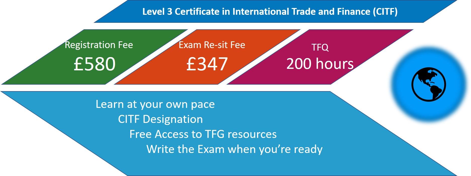 trade finance courses